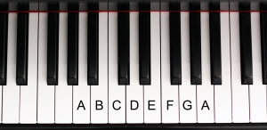 KeyboardNoteNames3628s