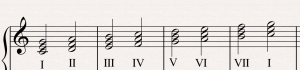 Chord progressions 2