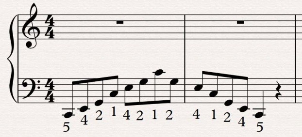 Partitura piano debut melanie laurent dating